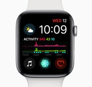Apple smartwatch cardiogram